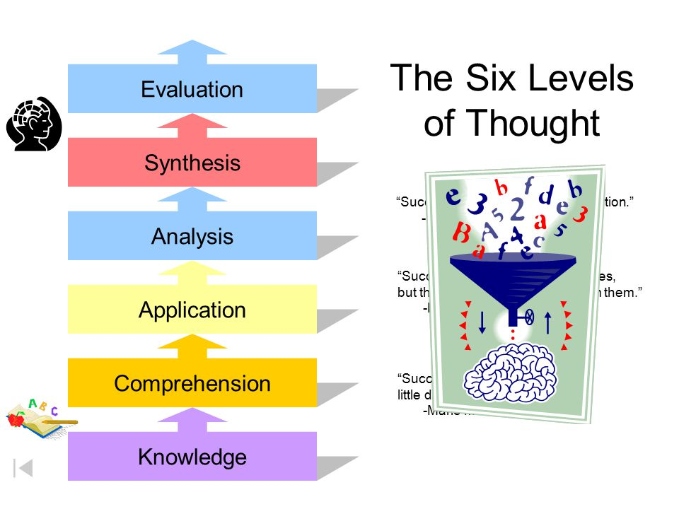The Six Levels of Thought
