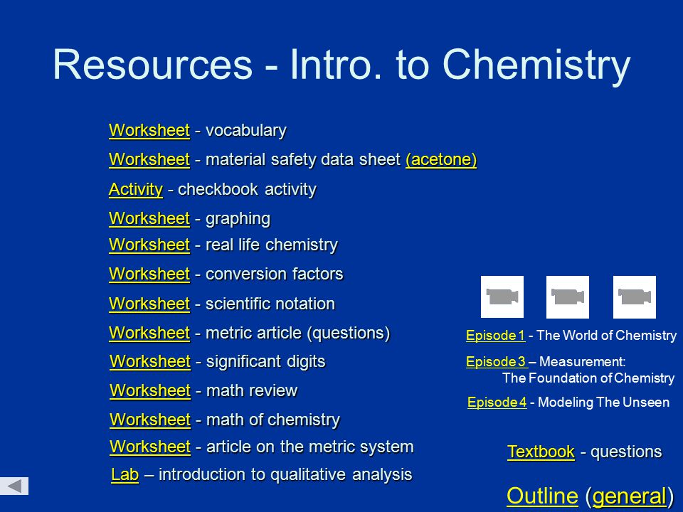 Resources - Intro. to Chemistry