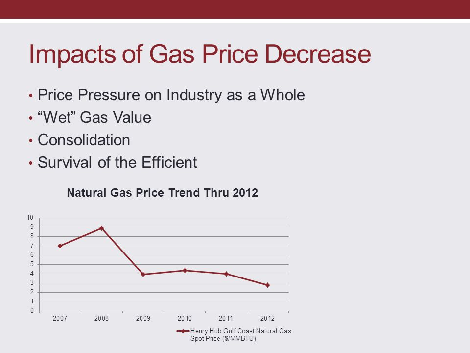 Impacts of Gas Price Decrease