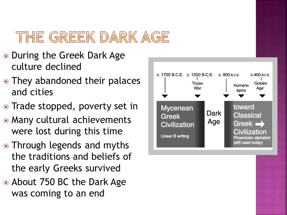 The Greek Dark Age During the Greek Dark Age culture declined