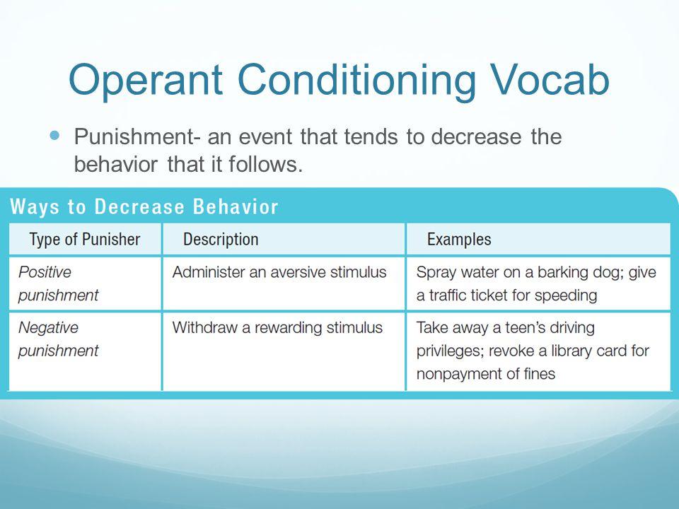 Operant Conditioning Vocab
