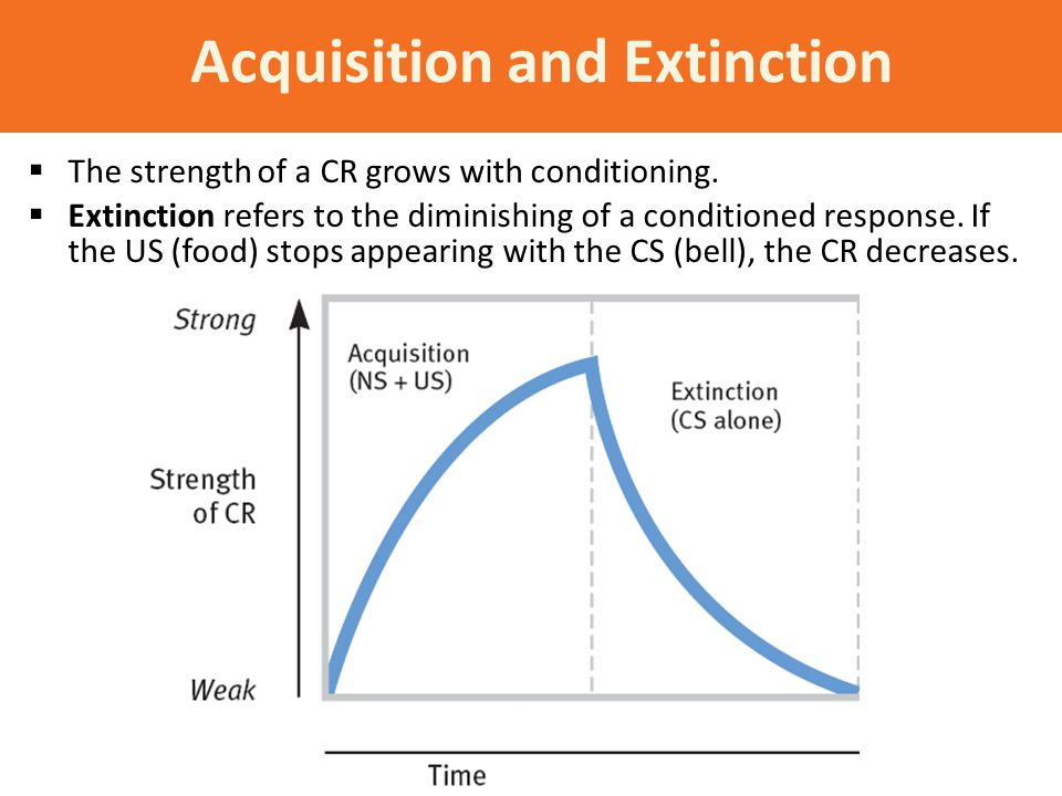 Acquisition and Extinction