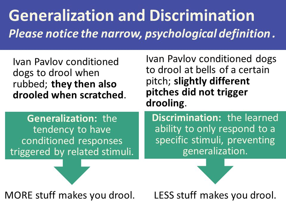 Generalization and Discrimination Please notice the narrow, psychological definition .
