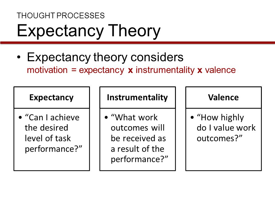 expectancy theory Expectancy-value theory 69 fig 1 eccles, wigfield, and colleagues' expectancy–value model of achievement moti-vation how they relate to children's and.