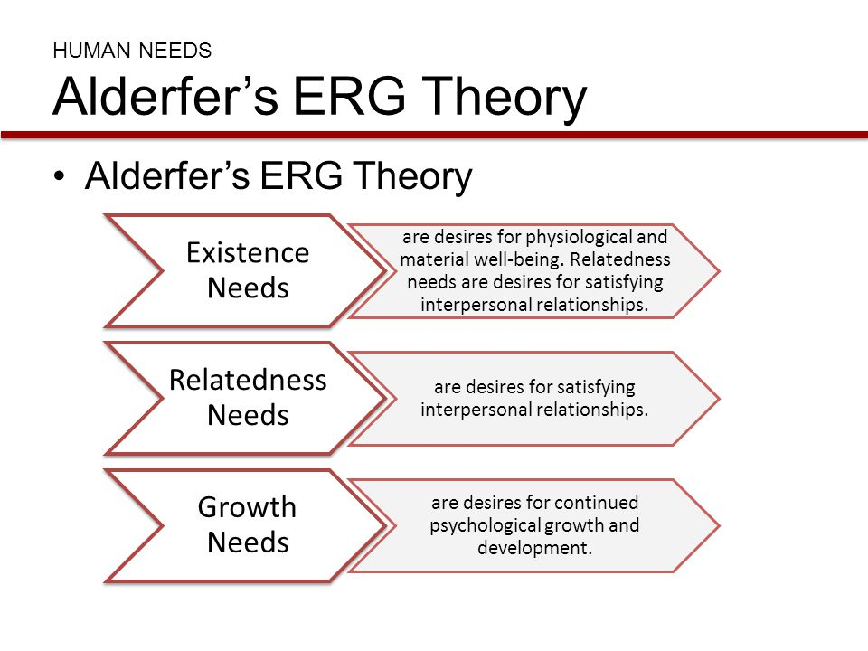 compare erg and maslow Asesessing the two theories of motivation print reference two theories that i will compare and contrast maslow separated the five needs into higher and.