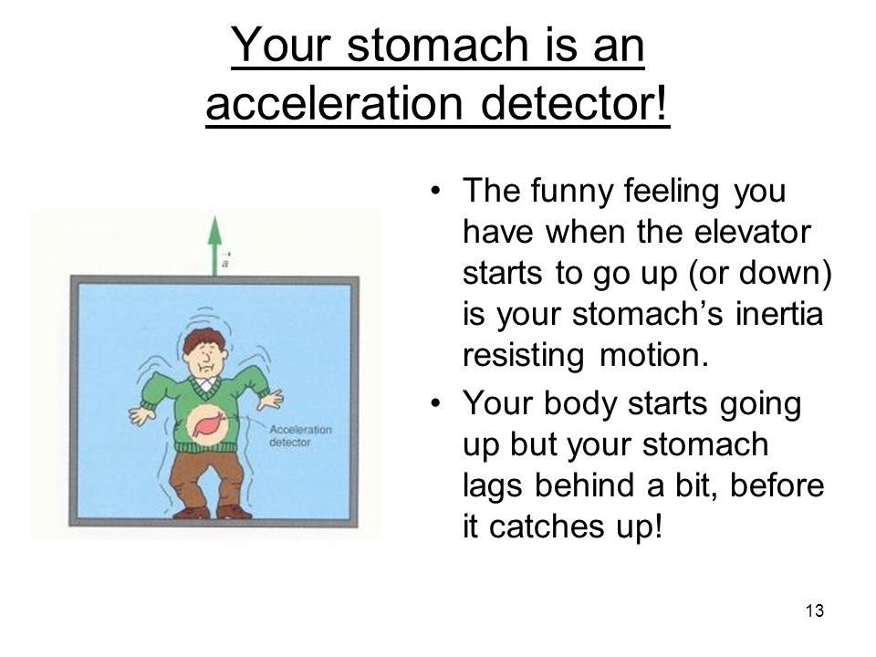 Your stomach is an acceleration detector!