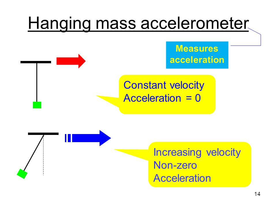 Hanging mass accelerometer