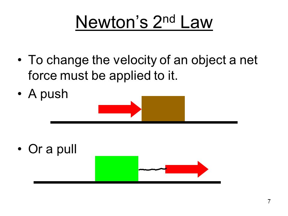 Newton's 2nd Law To change the velocity of an object a net force must be applied to it.