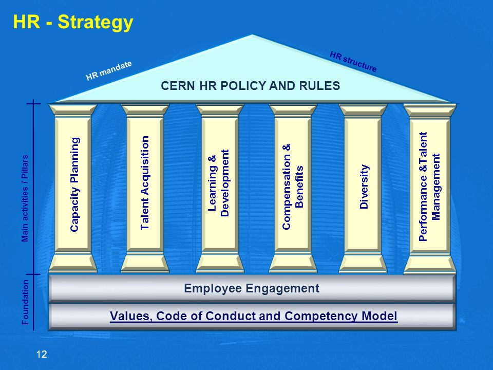 HR - Strategy CERN HR POLICY AND RULES Engagement des