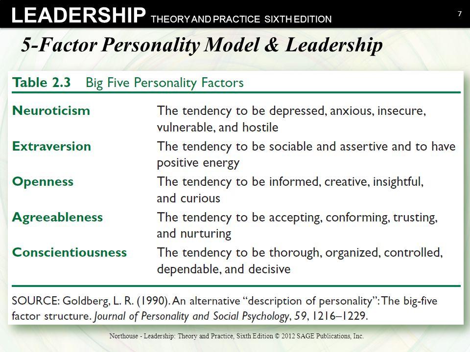 5-Factor Personality Model & Leadership
