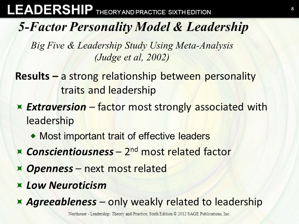 A Network Analysis of Leadership Theory
