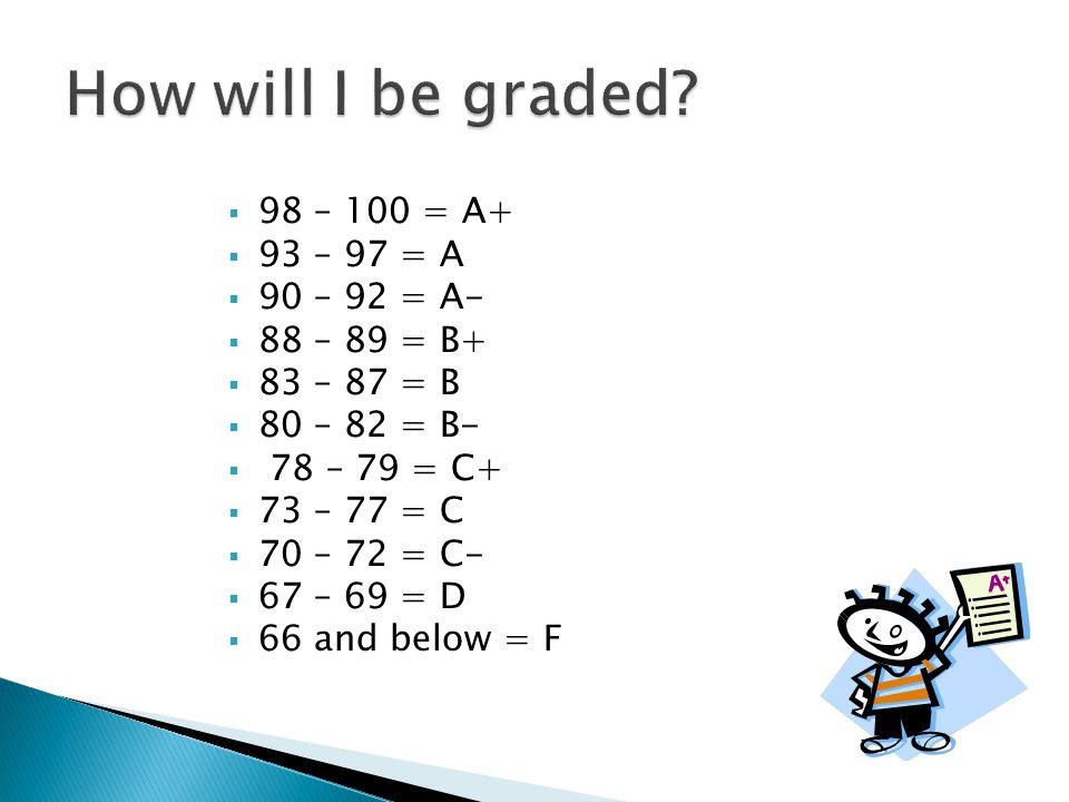 How will I be graded 98 – 100 = A+ 93 – 97 = A 90 – 92 = A-