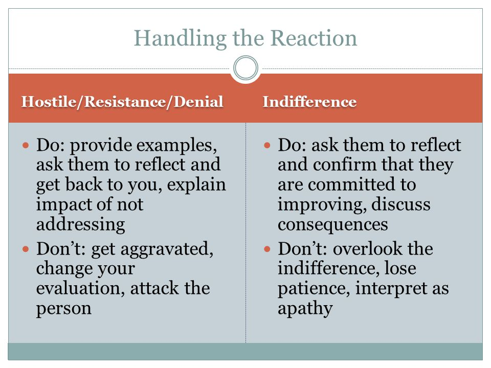 Handling the Reaction Hostile/Resistance/Denial. Indifference.