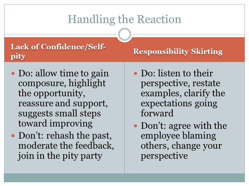 Handling the Reaction Lack of Confidence/Self-pity. Responsibility Skirting.