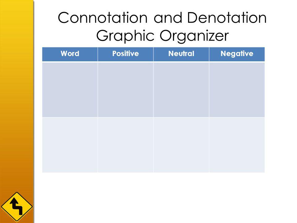 Connotation and Denotation Graphic Organizer