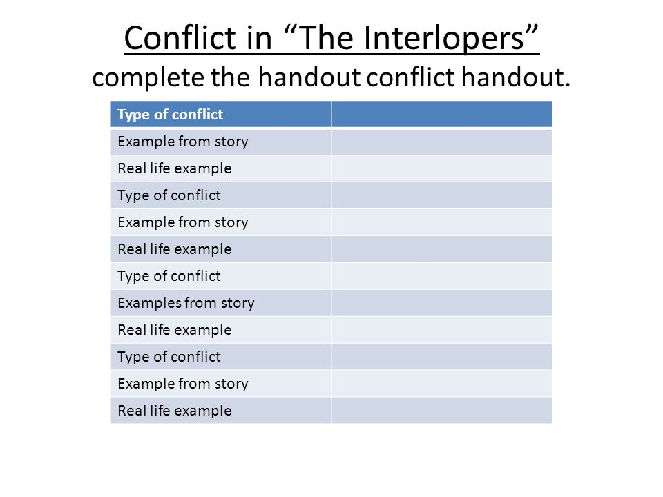 Conflict in The Interlopers complete the handout conflict handout.