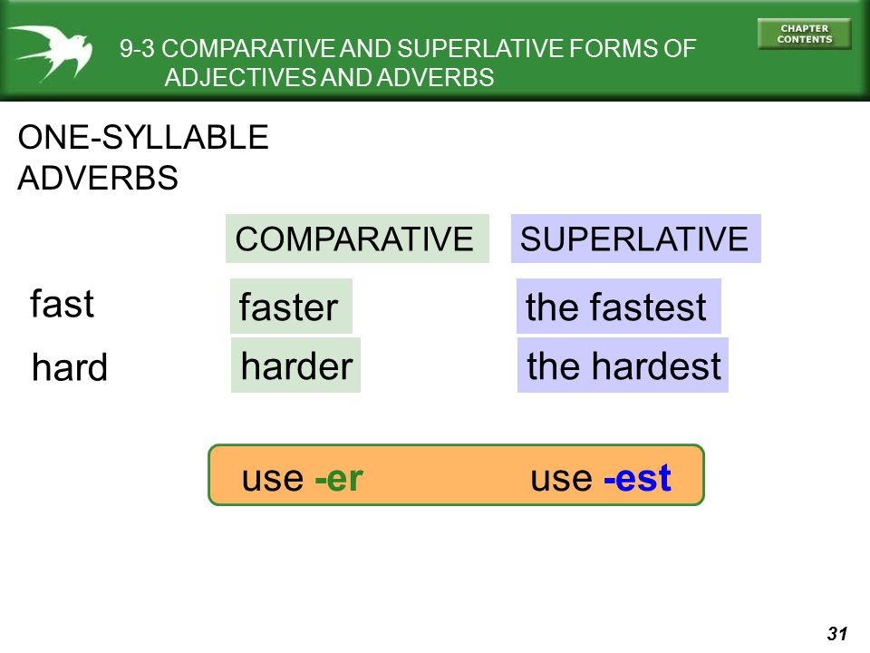 fast faster the fastest hard harder the hardest use -er use -est