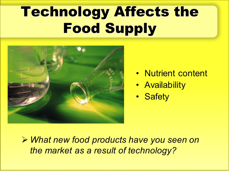 Technology Affects the Food Supply