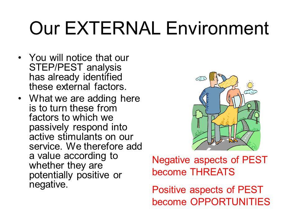 Our EXTERNAL Environment