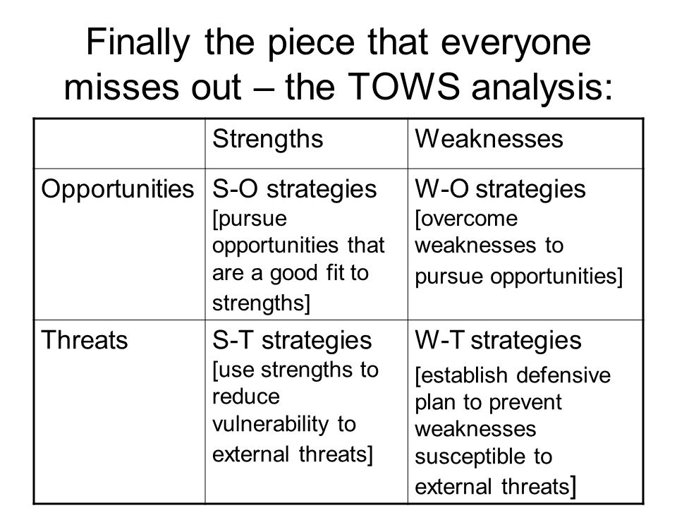 Finally the piece that everyone misses out – the TOWS analysis: