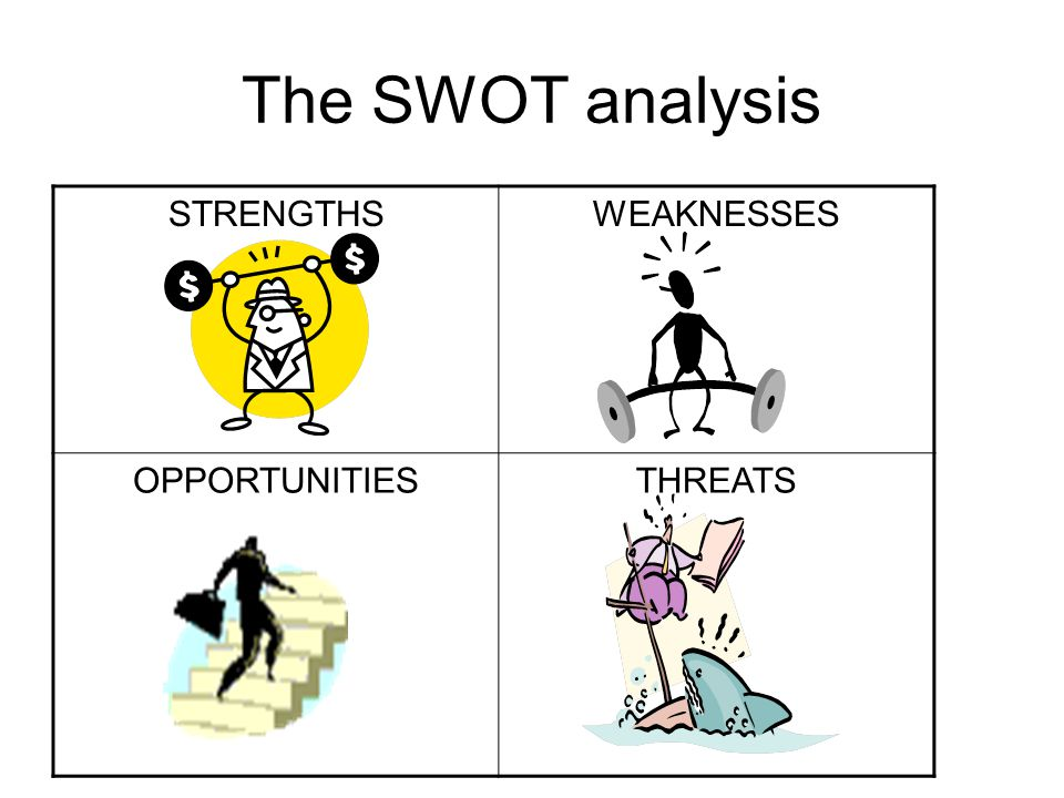 The SWOT analysis STRENGTHS WEAKNESSES OPPORTUNITIES THREATS