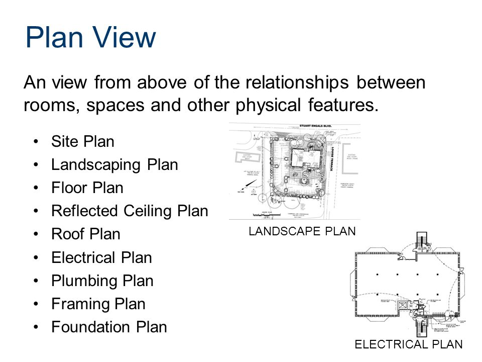 Plan View An view from above of the relationships between rooms, spaces and other physical features.