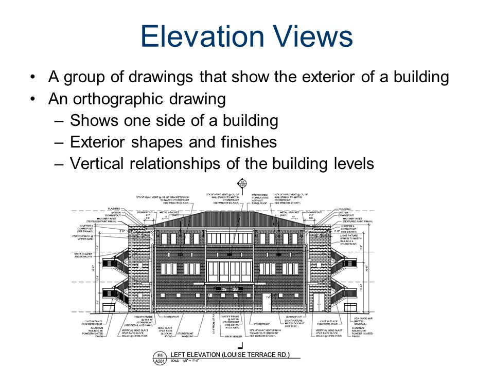 Elevation Views A group of drawings that show the exterior of a building. An orthographic drawing.