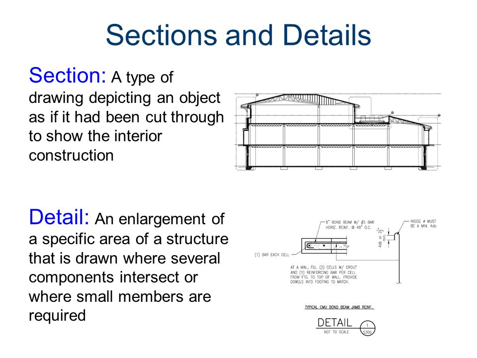 Sections and Details Section: A type of drawing depicting an object as if it had been cut through to show the interior construction.
