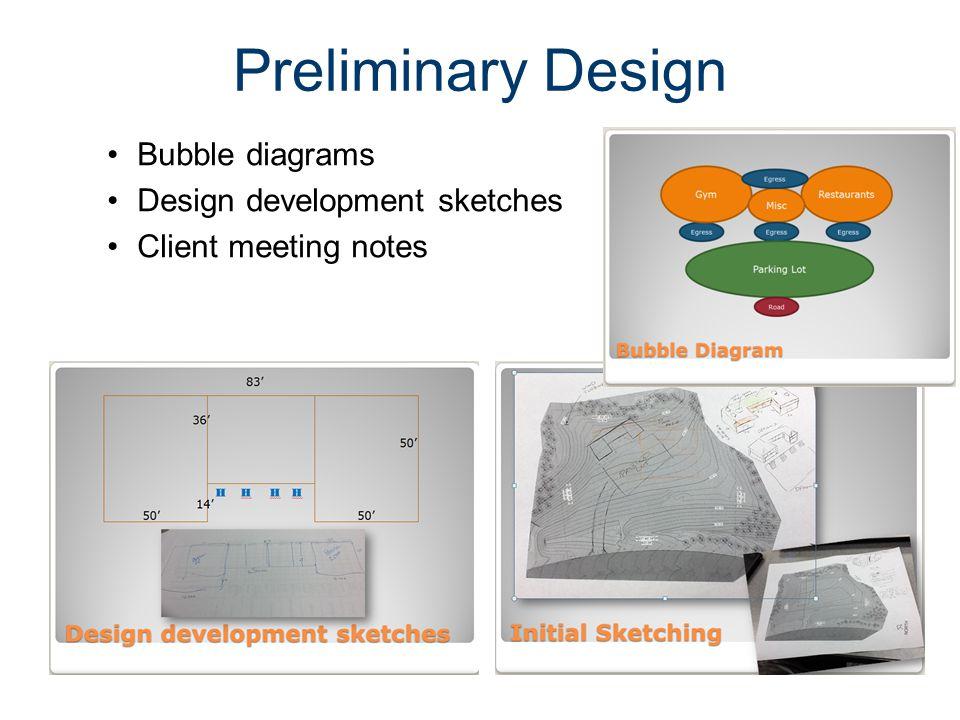 Preliminary Design Bubble diagrams Design development sketches