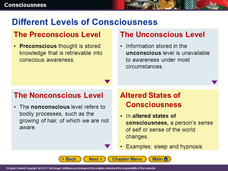 Different Levels of Consciousness