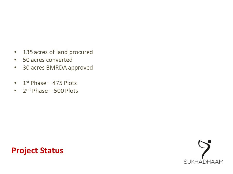 Project Status 135 acres of land procured 50 acres converted