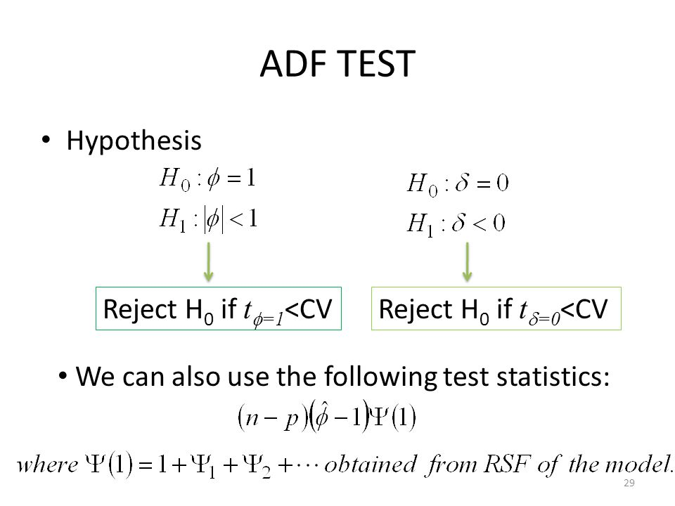ADF TEST Hypothesis Reject H0 if t=1<CV Reject H0 if t=0<CV