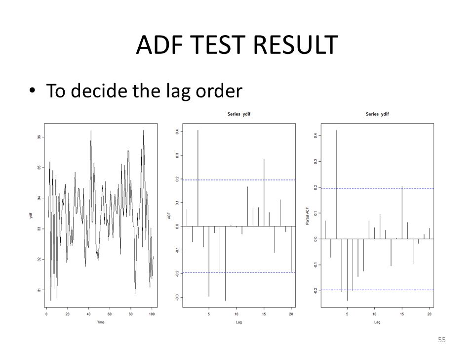 ADF TEST RESULT To decide the lag order