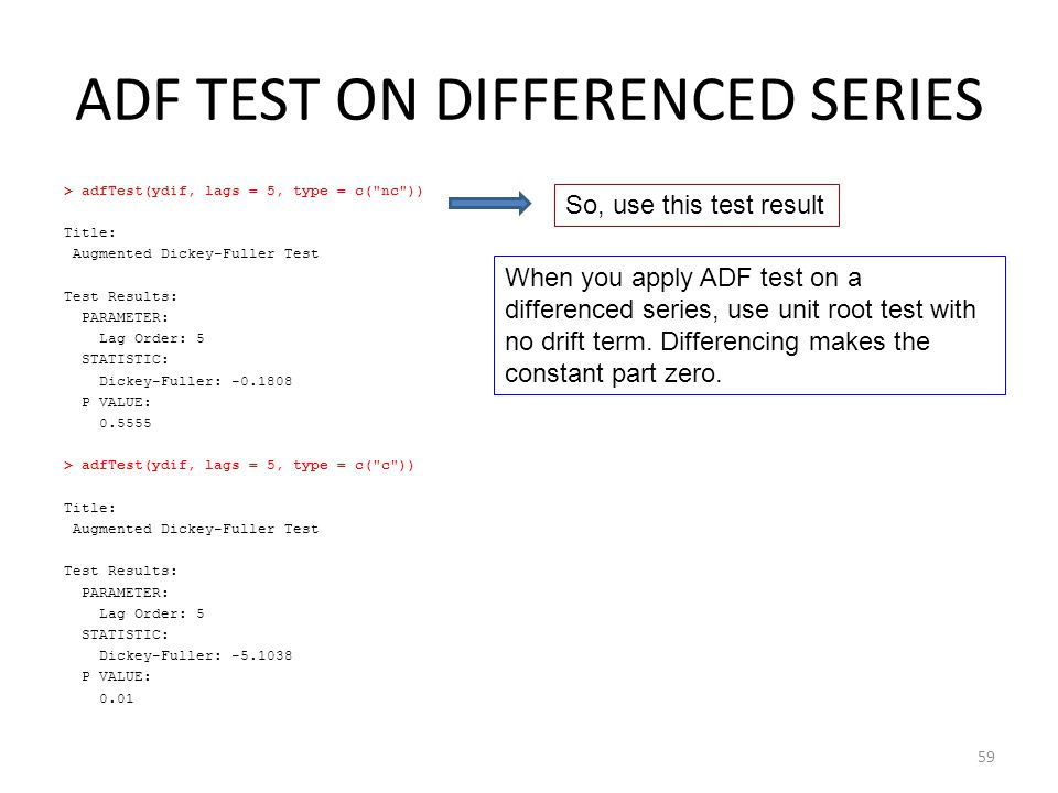 ADF TEST ON DIFFERENCED SERIES
