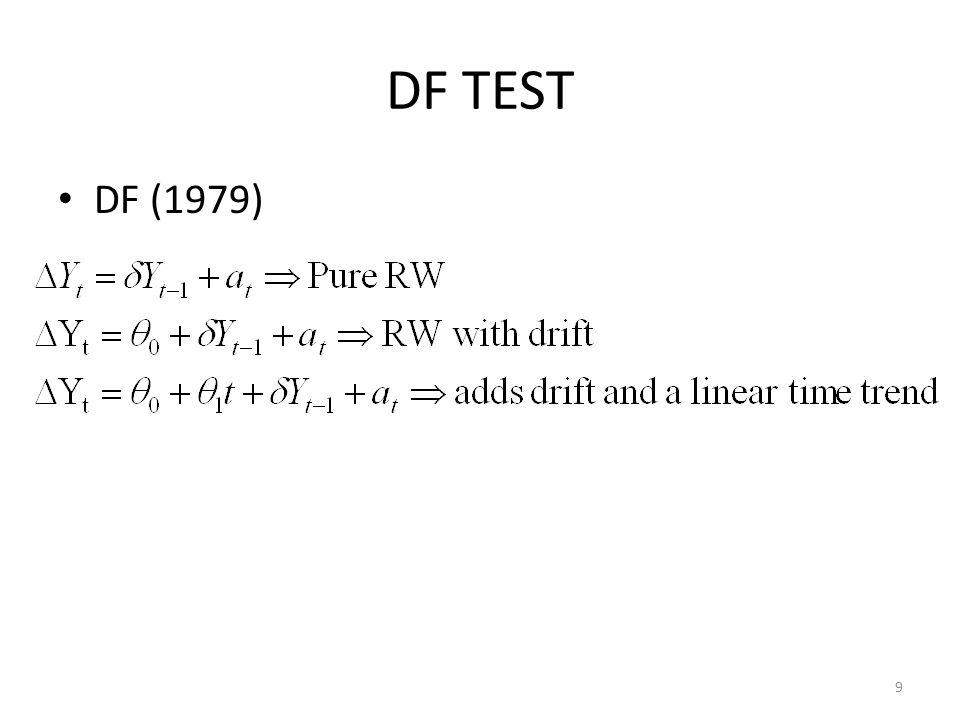DF TEST DF (1979)