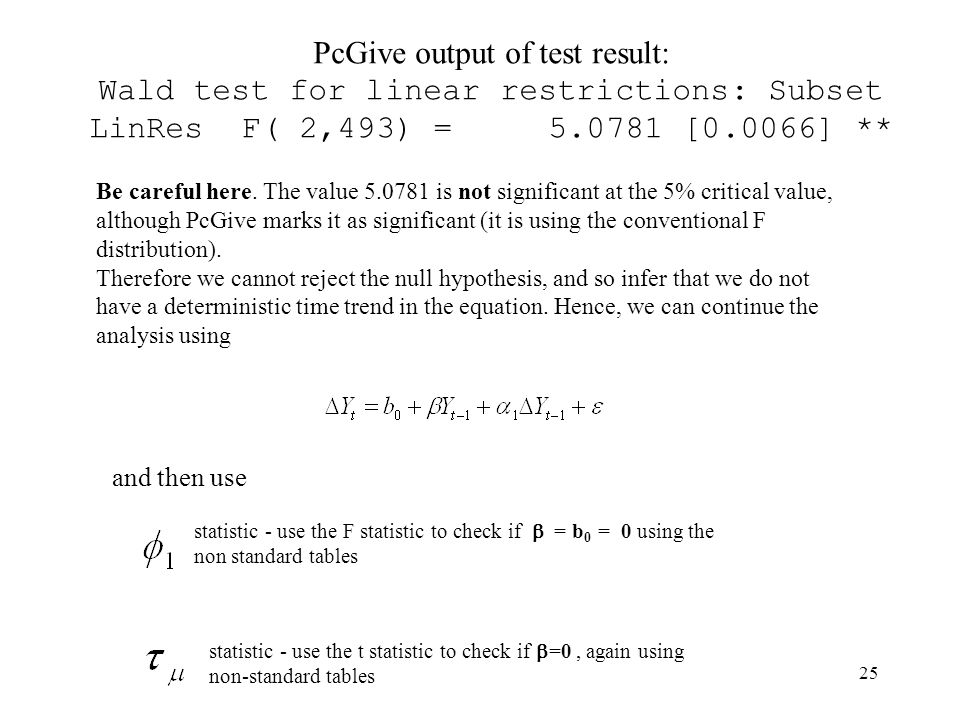 PcGive output of test result: