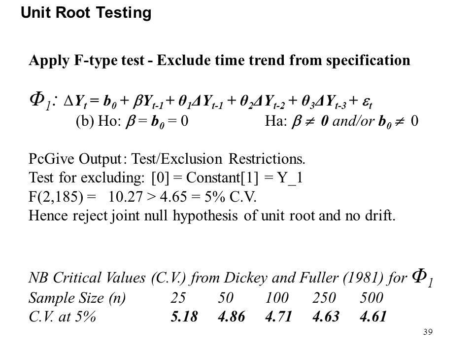 Φ1: ΔYt = b0 + Yt-1 + θ1ΔYt-1 + θ2ΔYt-2 + θ3ΔYt-3 + t