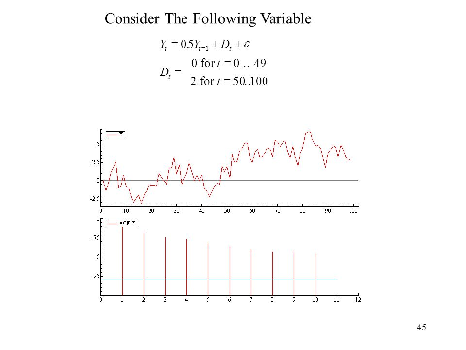 Consider The Following Variable