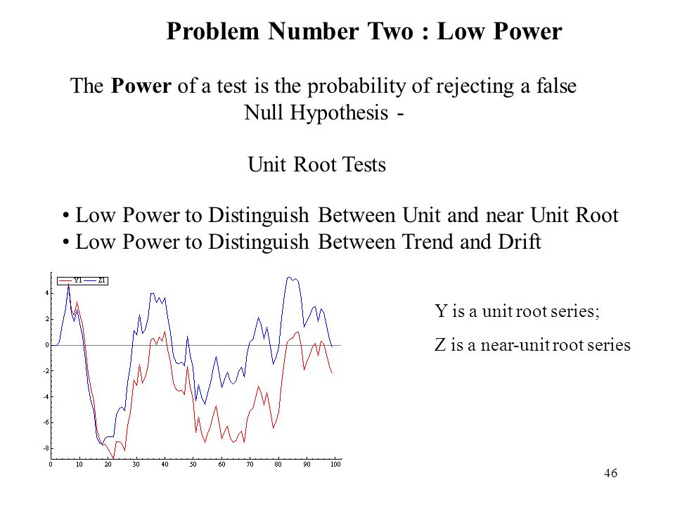 The Power of a test is the probability of rejecting a false