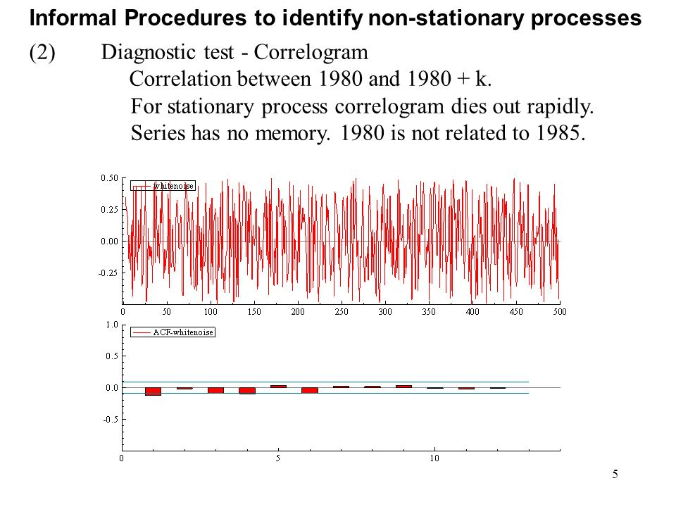 Informal Procedures to identify non-stationary processes