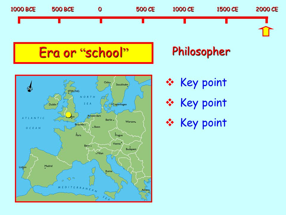 Era or school Philosopher Key point 