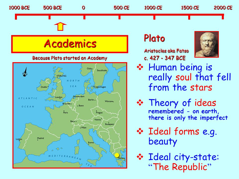 Because Plato started an Academy