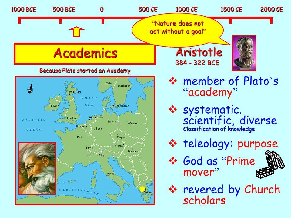 Academics Aristotle 384 - 322 BCE member of Plato's academy