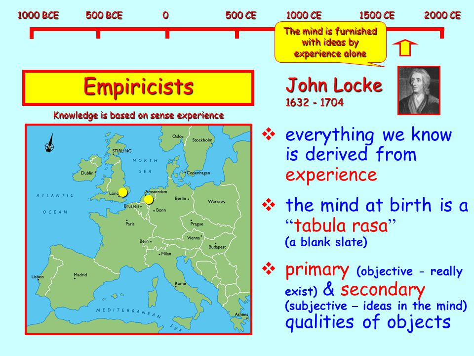 Empiricists John Locke 1632 - 1704