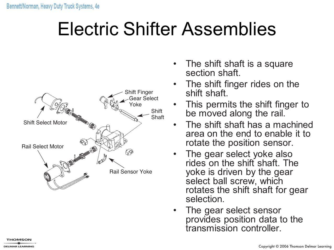 Electric Shifter Assemblies