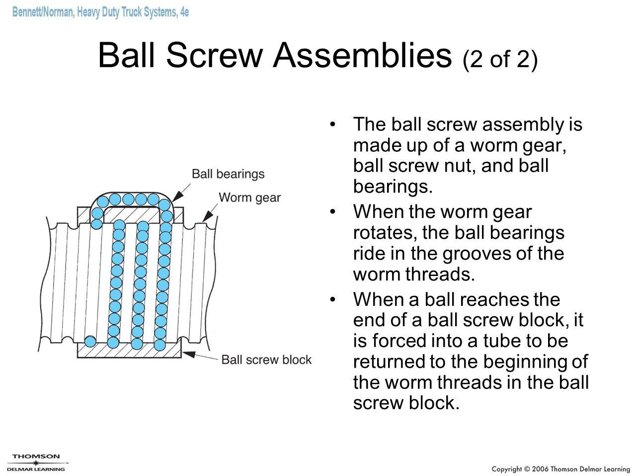 Ball Screw Assemblies (2 of 2)