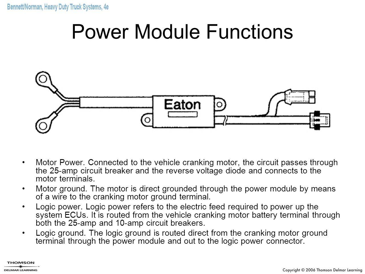 Power Module Functions