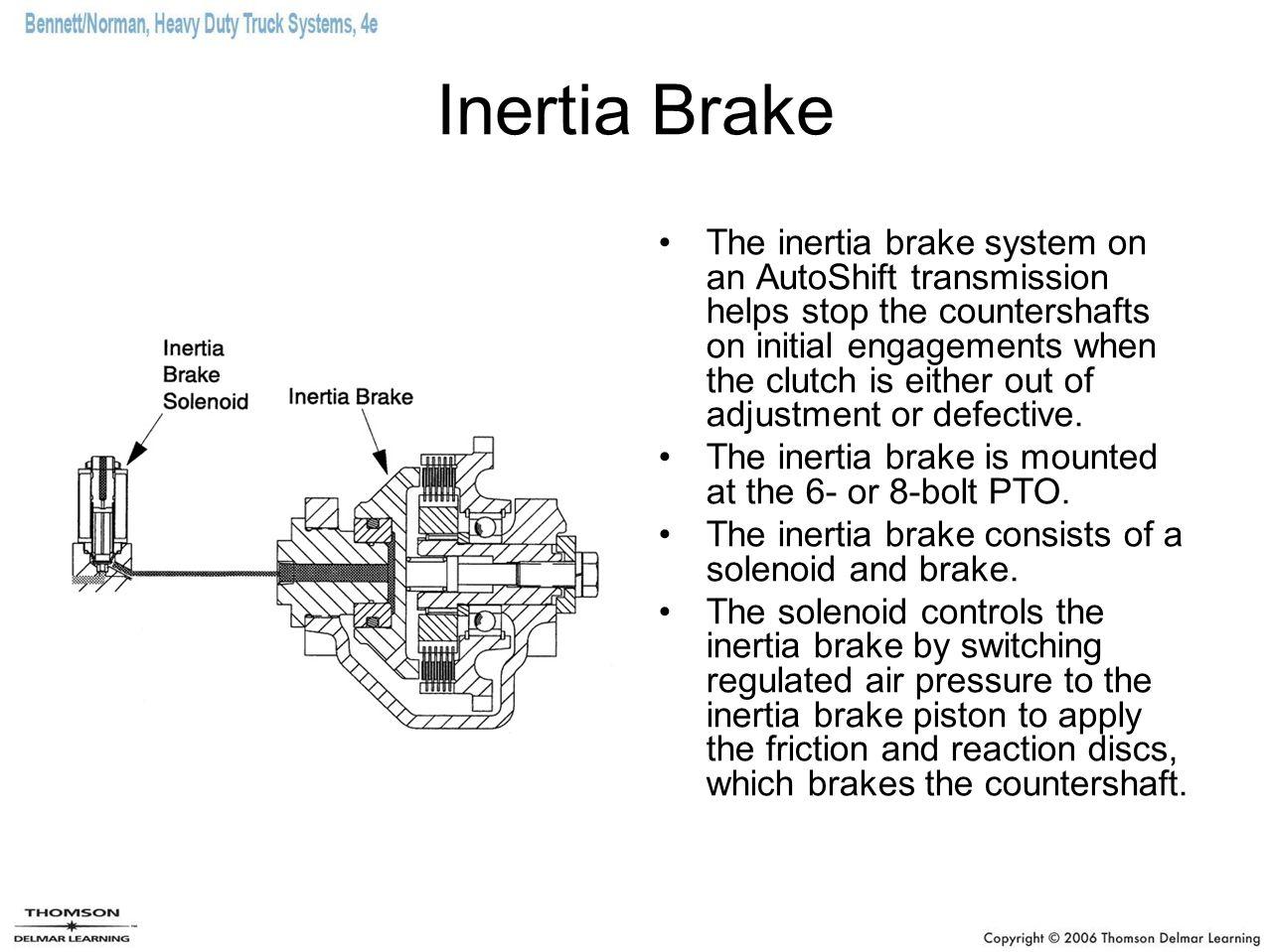 Inertia Brake