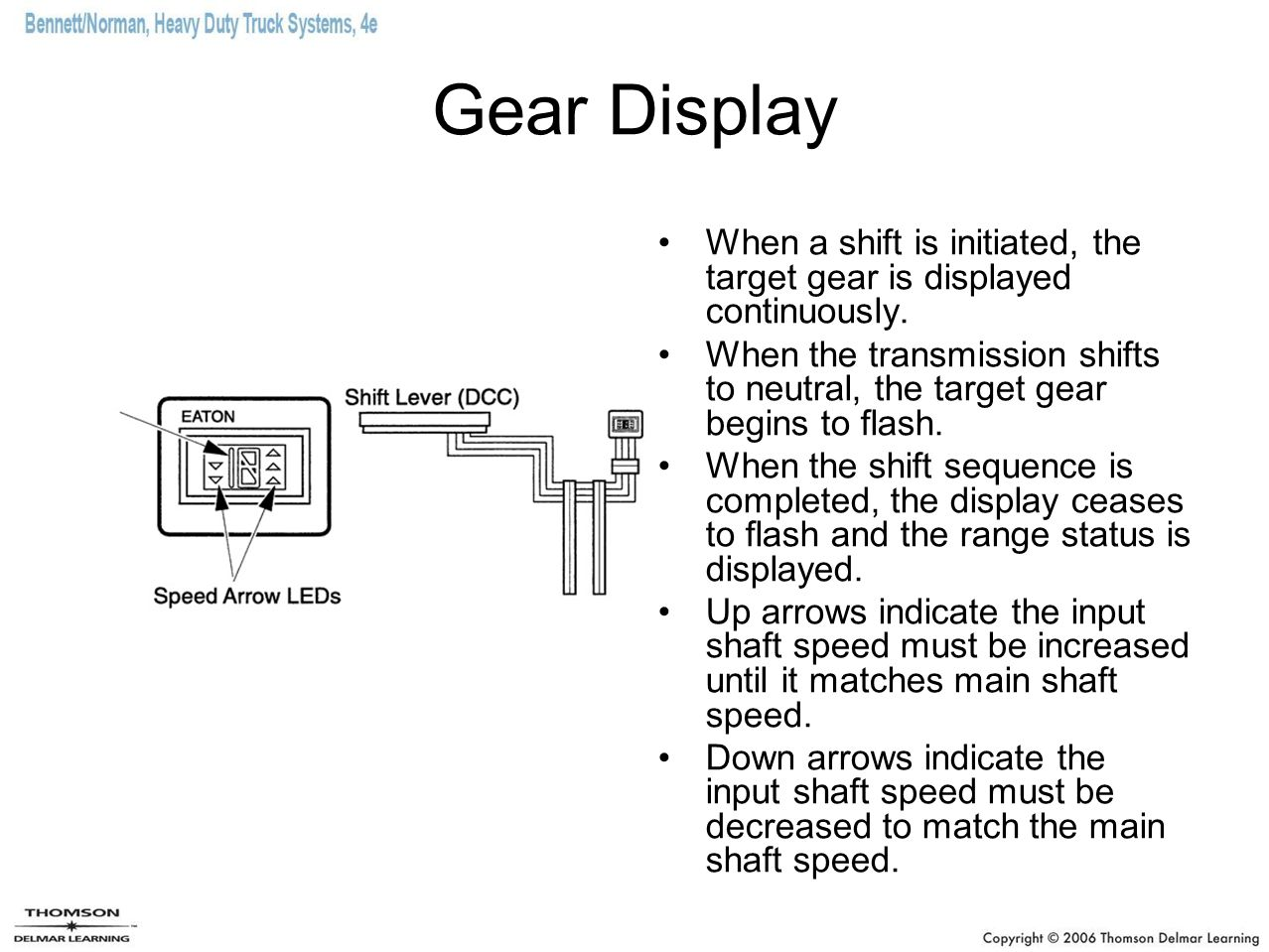 Gear Display When a shift is initiated, the target gear is displayed continuously.