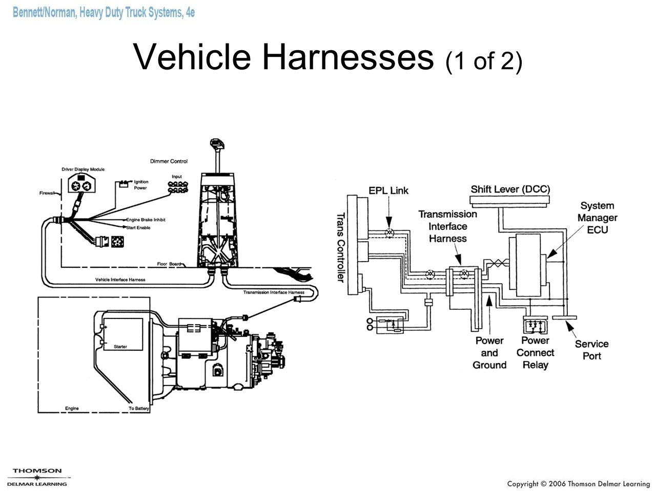 Vehicle Harnesses (1 of 2)